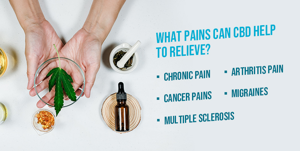 What pains can CBD help to relieve?